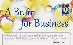 Peluang Usaha Kecil Dengan Modal Otak
