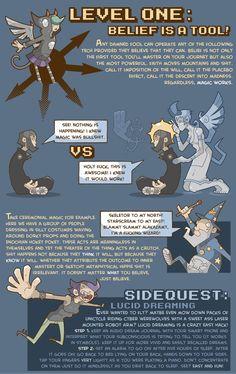 Psychonaut Field Manual Bluefluke Chaos Magick 3