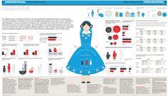 Melhor portefólio de infografia da Península Íbérica - PÚBLICO