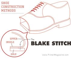 blake stitch shoe construction diagram