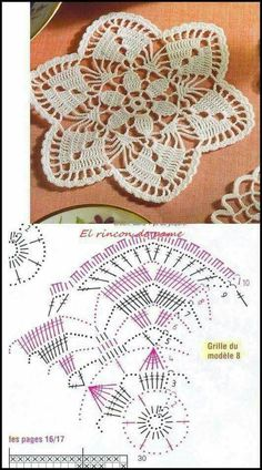 Hottest Pics Crochet Doilies mini Tips Filet Häkeln Tischdecke – filet crochet doily Filet Crochet, Mandala Au Crochet, Beau Crochet, Crochet Doily Patterns, Crochet Diagram, Crochet Chart, Crochet Squares, Thread Crochet, Crochet Motif