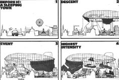 This architectural design example where a sequential design system has been used. A story has been told in this sequence which has been constructed out of lines and shapes. These patterns form the shapes of the buildings and constructions. Within each frame a story has been built, thus to the completion of the piece.
