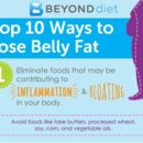 20130604152539-top-10-ways-to-lose-belly-fat