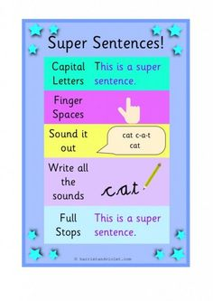 Super Sentence Posters H Harriet & Violet Early Years (EYFS), KS1, KS2, Primary & Secondary School teaching help, ideas and free teaching resources for the classroom. We love sharing free teaching resources!