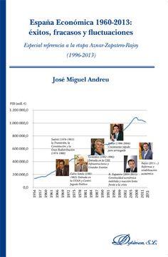 España económica 1960-2013 : éxitos, fracasos y fluctuaciones : especial referencia a la etapa Aznar-Zapatero-Rajoy (1996-2013) / Andreu, Jose Miguel (2014)