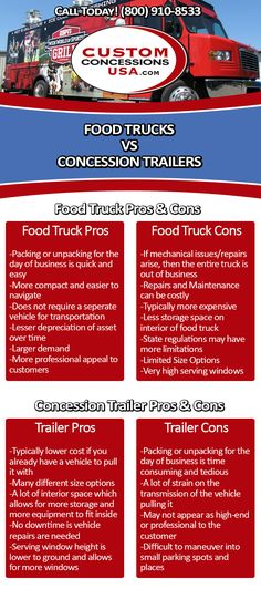 Food Trucks vs. Food Trailers | Custom Concessions