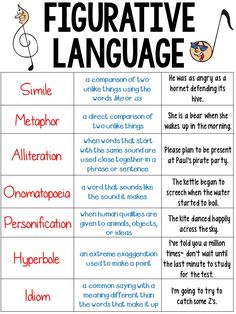 This figurative language anchor chart is designed for upper elementary students. The full-page color anchor chart is ready to print and display in your classroom. As an incredible bonus feature, a smaller, blackline version is included that students can glue into their own reading notebooks! This allows them to refer to the anchor chart throughout the school year as needed!