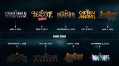 Marvel Cinematic Universe Phase 3 timeline