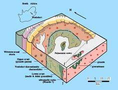 RENOVAÇÃO: A maior cratera da Terra...