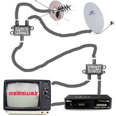 1 million+ Stunning Free Images to Use Anywhere Simple Electronics, Hobby Electronics, Electronics Projects, Mechanical Engineering Design, Electronic Engineering, Electrical Engineering, Diy Tv Antenna, Wifi Antenna, Electronic Circuit Projects