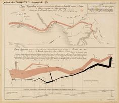 1869 graphic by Charles Joseph Minard // The study of the size and attrition of the armies of Hannibal in his expedition across the Alps during the Punic wars and of Napoleon during his assault on Russia. Information Design, Information Graphics, Flow Map, Punic Wars, Joseph, How To Create Infographics, French Army, Charts And Graphs, Old Maps