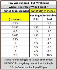 Quilt Binding Using Free Quilting Instructions for Making Bias Binding