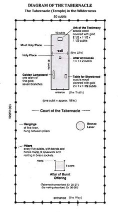 a diagram of the tabernacle of moses interior floor plan. Black Bedroom Furniture Sets. Home Design Ideas