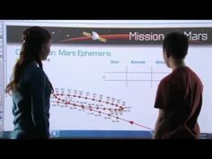 SMART Board 800 series interactive whiteboard - Multitouch video