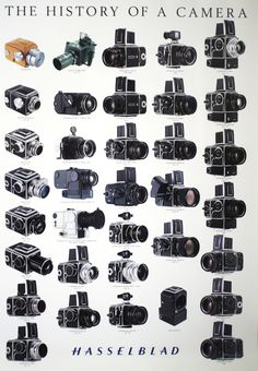 "fromand: "" vintagecamera "" hasselblad poster "" """