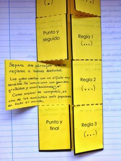 Art ideas for the classroom teaching tips 31 Ideas Spanish Classroom, Teaching Spanish, School Study Tips, School Notes, Study Inspiration, Spanish Lessons, Study Notes, School Organization, Study Motivation