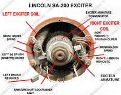 Lincoln sa200 wiring diagrams understanding and troubleshooting this guide discusses the exciter generator and exciter control circuit in great detail for basic troubleshooting asfbconference2016 Images