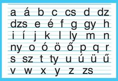 The Hungarian small letter alphabet. The good old days in primary school. Different Alphabets, Small Letters, Family Roots, My Roots, Letter Sounds, Budapest Hungary, The Good Old Days, My Father, Family History
