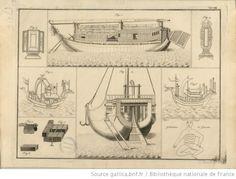 Titre : [Navires à voile, Selleries] Auteur : Kaempfer, Engelbert(1651-1716). Date d'édition : 1729 Sujet : Japon