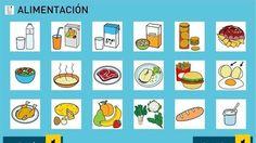 pictogramas autismo de comidas