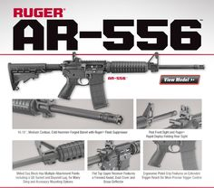 Ruger® AR-556™ Autoloading Rifle. The newest addition to my arsenal. It hasn't actually arrived yet, it was super back ordered.