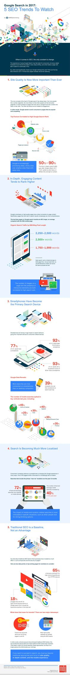 Google Search in 2017-2018: 5 #SEO Trends to Watch #Infographic