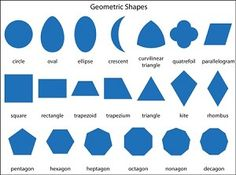 Russian Geometric Shapes Chart \u0026 Masters-This beautiful chart can be used to practice the names of the shapes in Russian. This PDF file includes: English ...