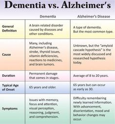 speech on alzheimers Repetitive speech or actions the frequent repetition of words, statements, questions, or activities is a hallmark of dementia and ad sometimes this.