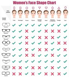 Choosing Your Frames - Direct Specs - Choosing Your Frames - Direct Specs - . - Choosing Your Frames – Direct Specs – Choosing Your Frames – Direct Specs – - Glasses For Long Faces, Glasses For Your Face Shape, Girls With Glasses, Diamond Face Shape Glasses, Girl Glasses, Heart Shaped Face Glasses, Heart Shape Face, Round Face Glasses Frames, Frames For Round Faces