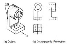 http://onlineeducations.net/wp-content/uploads/2012/08/Orthographic-Projection-of-a-Hollow-Cylinder-Supported-by-a-Vertical-Rib.png