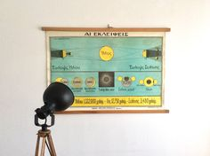 A personal favourite from my Etsy shop https://www.etsy.com/listing/612185774/mid-century-original-vintage-astronomy