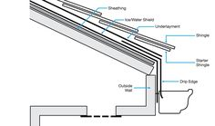Illustration Of A Roof Cross Section With Identifying Names Of Roofing Terms Roofing Cool Roof Roof Repair