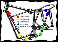 Sidecar Fitting Guide from Simply Sidecars Honda Motorcycles, Custom Motorcycles, Custom Bikes, Cars And Motorcycles, Bmw C1, Bike With Sidecar, Homemade Tractor, E Biker, Klr 650