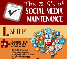 3 S's of Social Media: Setup, Strategize and Schedule [Infographic]