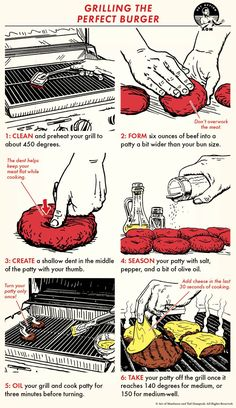 Cooking the perfect burger is an essential grilling skill that lots of people don't have (and don't even know they don't have) Burger Bar, Burger On Grill, Grilling Tips, Grilling Recipes, Weber Grill Recipes, Burger Recipes, Beef Recipes, Thai Recipes, Rice Recipes