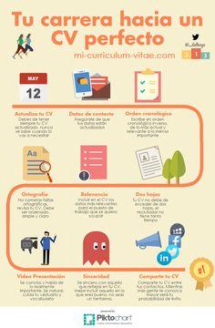 Un Curriculum Vitae perfecto #infografia #infographic #empleo