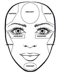 contouring for my inverted triangle face shape
