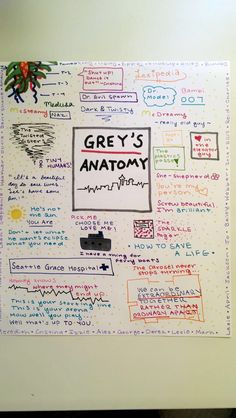 This is what happens when greys fans are bored...