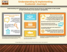Image result for implementation map for a learning organization