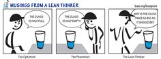 How has lean thinking changed your perspective on things?