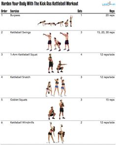 Harden Your Body With The Kick Ass Kettlebell Workout [Workout Plans] — Lean It UP Fitness