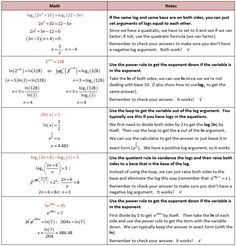 Examples for Solving Logarithmic Equations