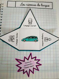 CM1/CM2 • Français • Leçons à manipuler ~ Cycle 3, Fractions, Lolo, Montessori, School, Cinderella, French Lessons, Book Bags, Spelling
