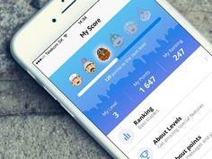 Klap Messenger - Gamification by Stefan Marincak