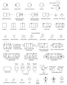 Showing Post & Media For Common Hydraulic Schematic Symbols Engineering Symbols, General Engineering, Mechanical Engineering Design, Process Engineering, Marine Engineering, Electrical Projects, Electrical Engineering, Hydraulic Pump, Hydraulic System