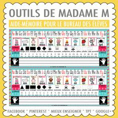 Super aide-mémoire et nom pour le bureau des élèves! Classroom Organisation, Classroom Management, Class Management, Classroom Ideas, French Classroom Decor, French Conversation, French Course, Core French, French Resources