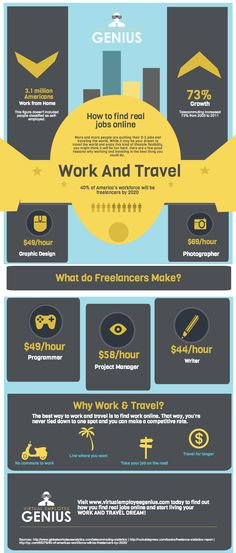 Want to work and travel? There's an #infographic for that.