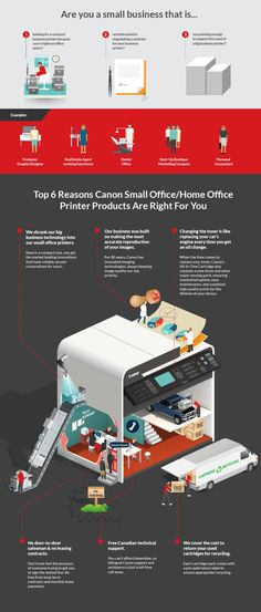 Canon infographic on Behance