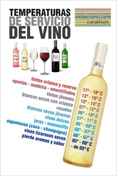 Temperaturas de servicio del vino