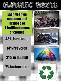 Waste Figures Analysis